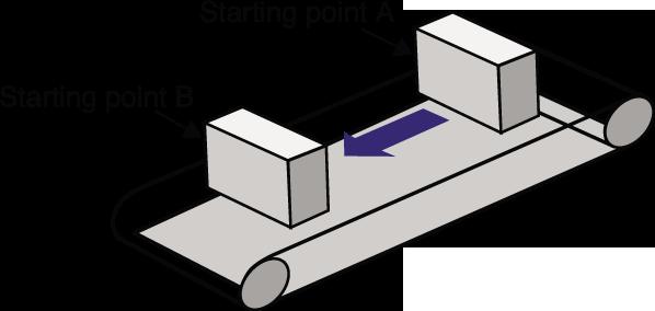starting-point